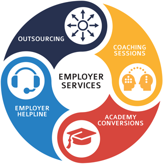 Employer support 2 This link opens in a new browser window