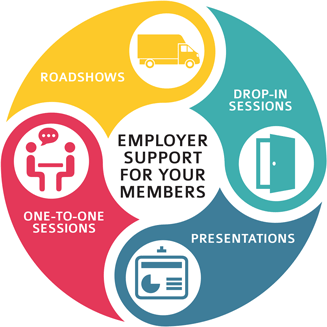 Member Support This link opens in a new browser window